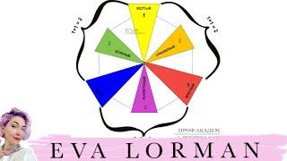 основы колористики Ева Лорман